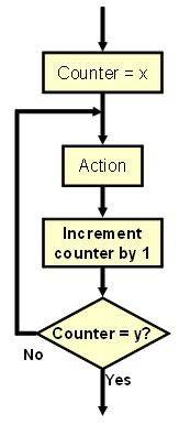 ReNamer:Pascal Script:Quick guide - den4b Wiki